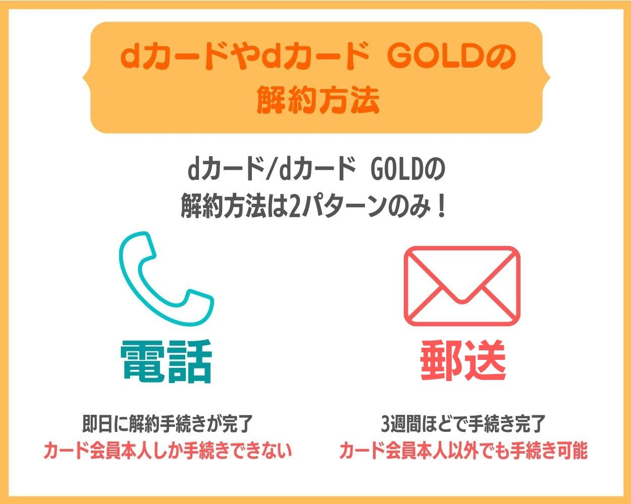 dカードやdカード GOLDの解約方法は電話or郵送のみ!