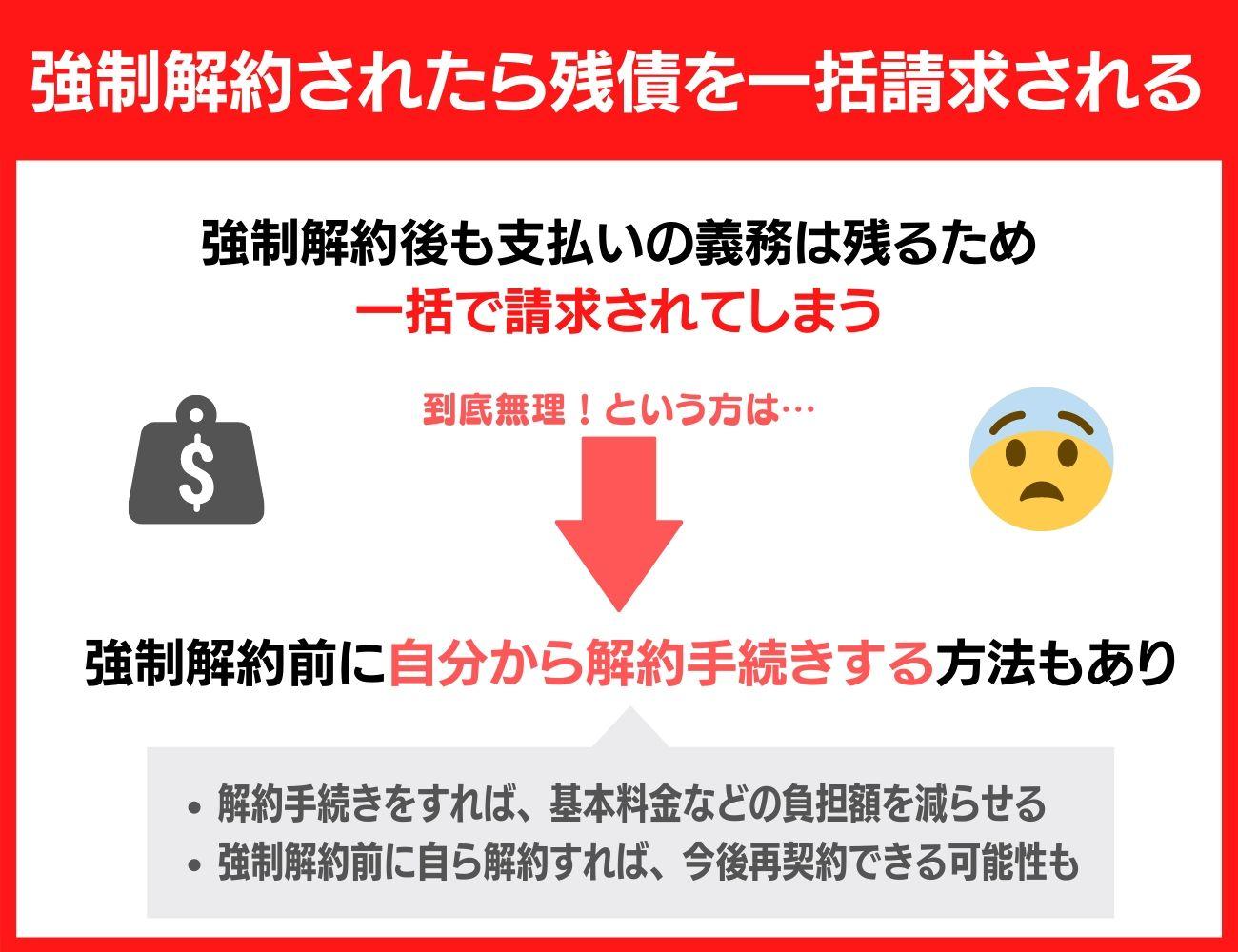 ドコモを強制解約された場合は残債を一括で請求される