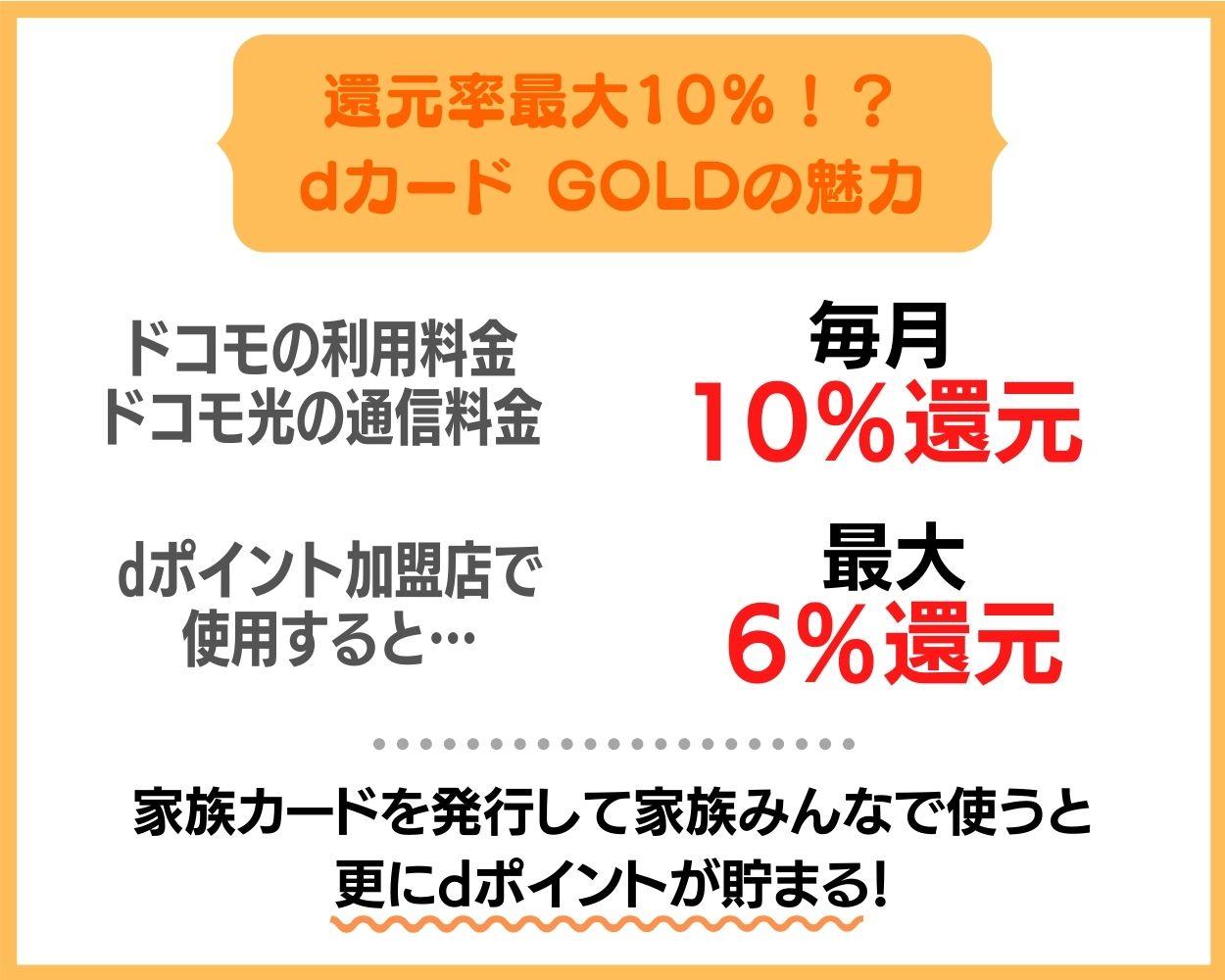 dカード GOLDの還元率は最大10%にもなる!お得な加盟店も紹介