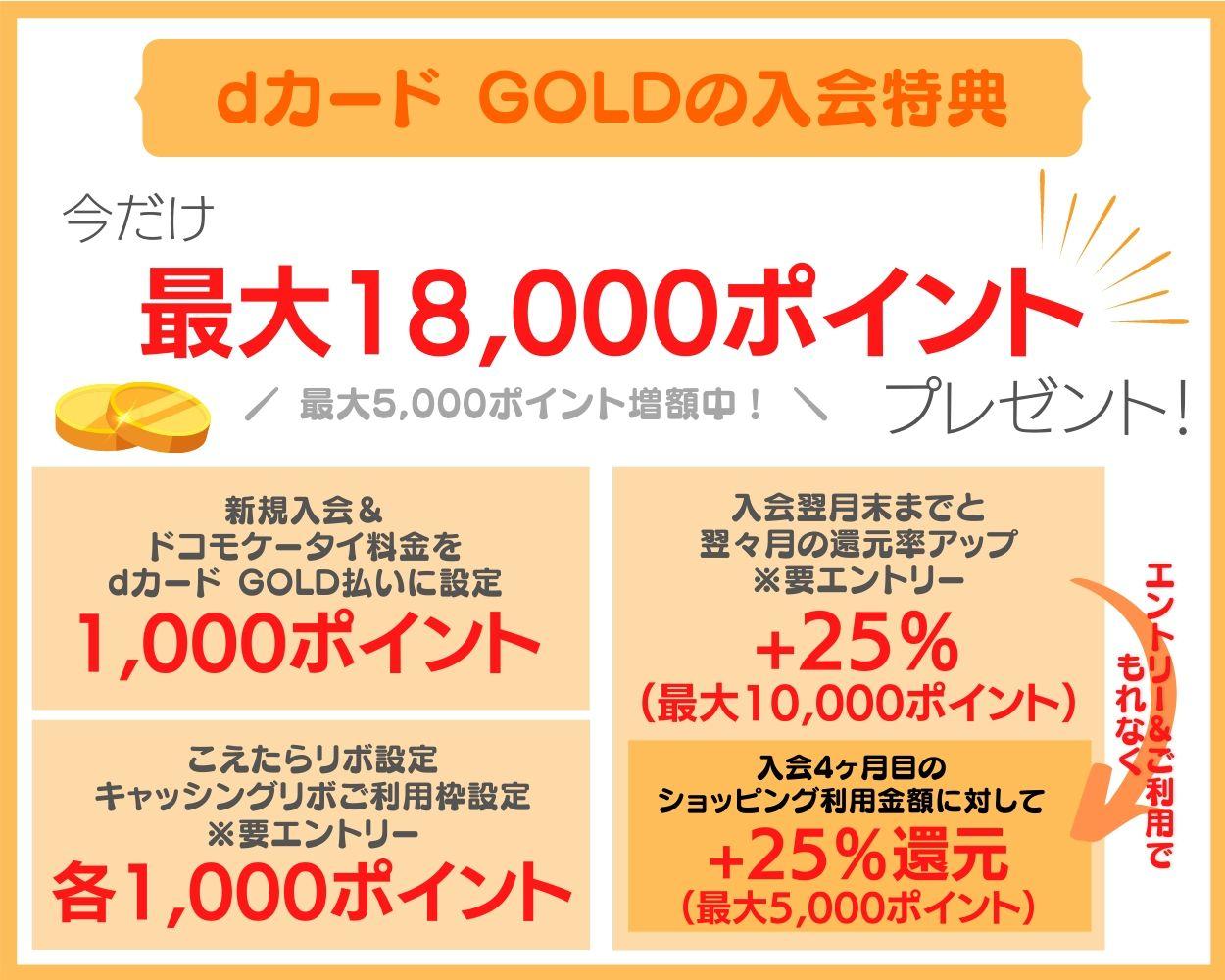 dカード GOLDの入会特典も激アツ!