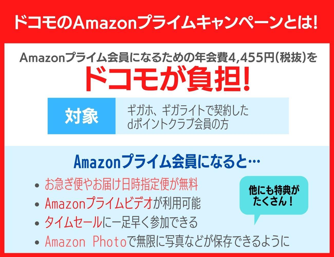 ドコモで始まったAmazonプライム無料キャンペーンの概要