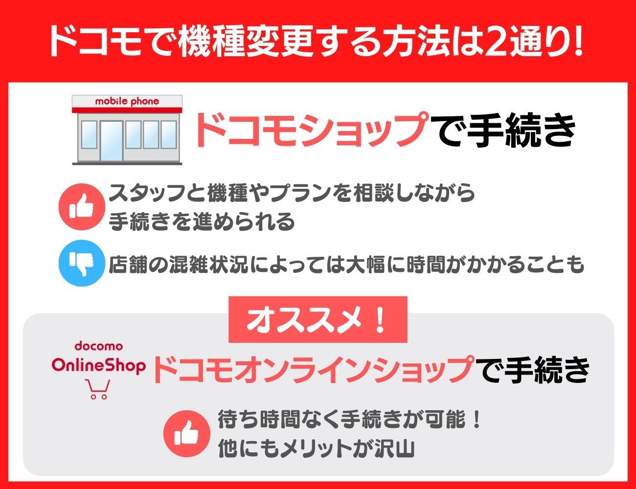 ドコモで機種変更する方法は店舗でもネットでも可能!
