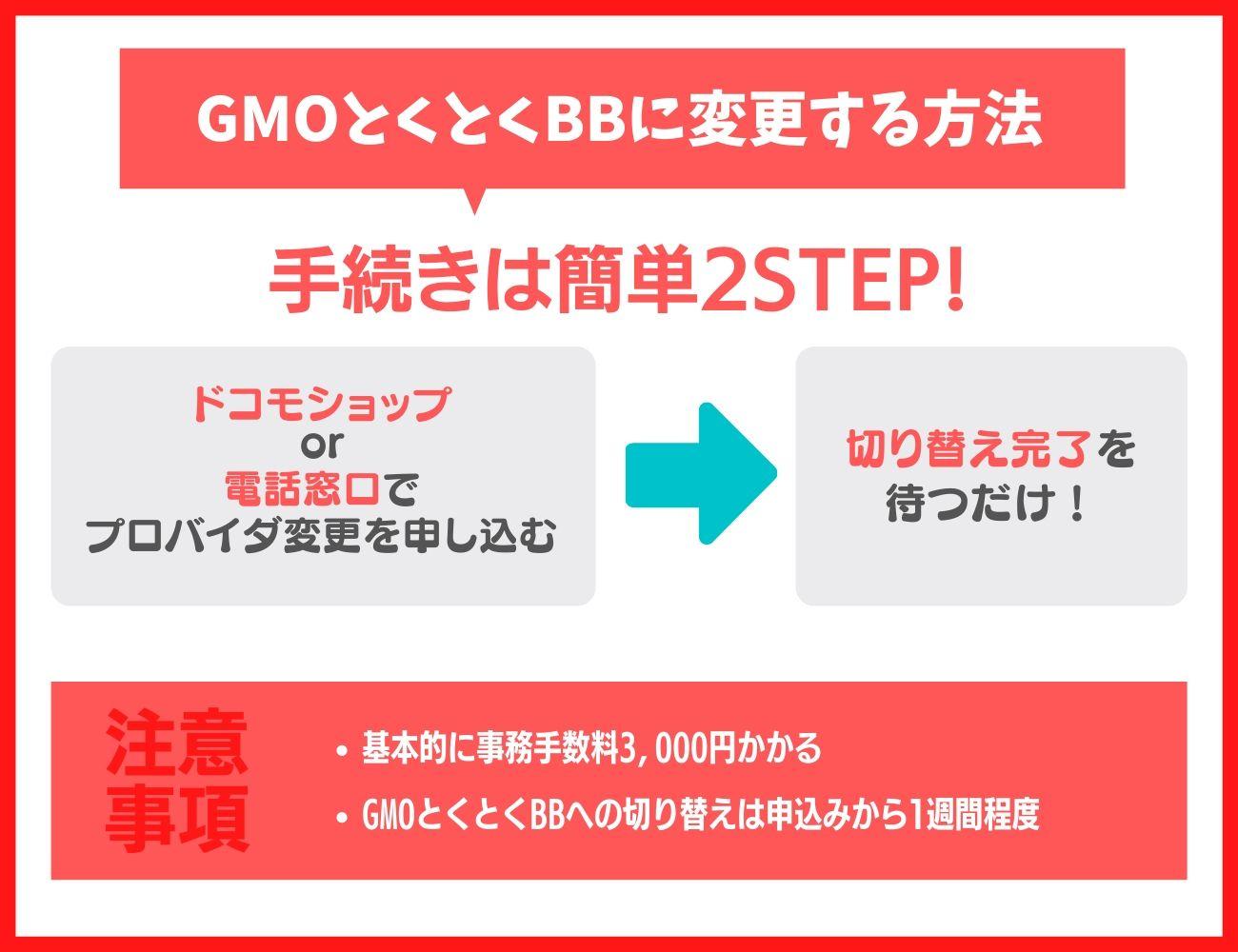 ドコモ光のプロバイダをGMOとくとくBBに変更する方法