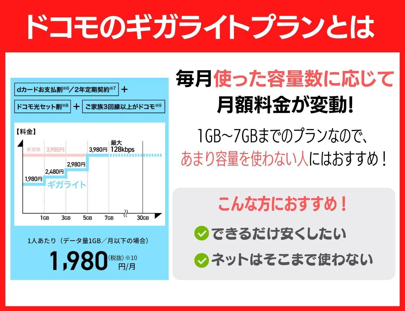 ドコモのギガライトは容量数による変動性で料金が変わる!