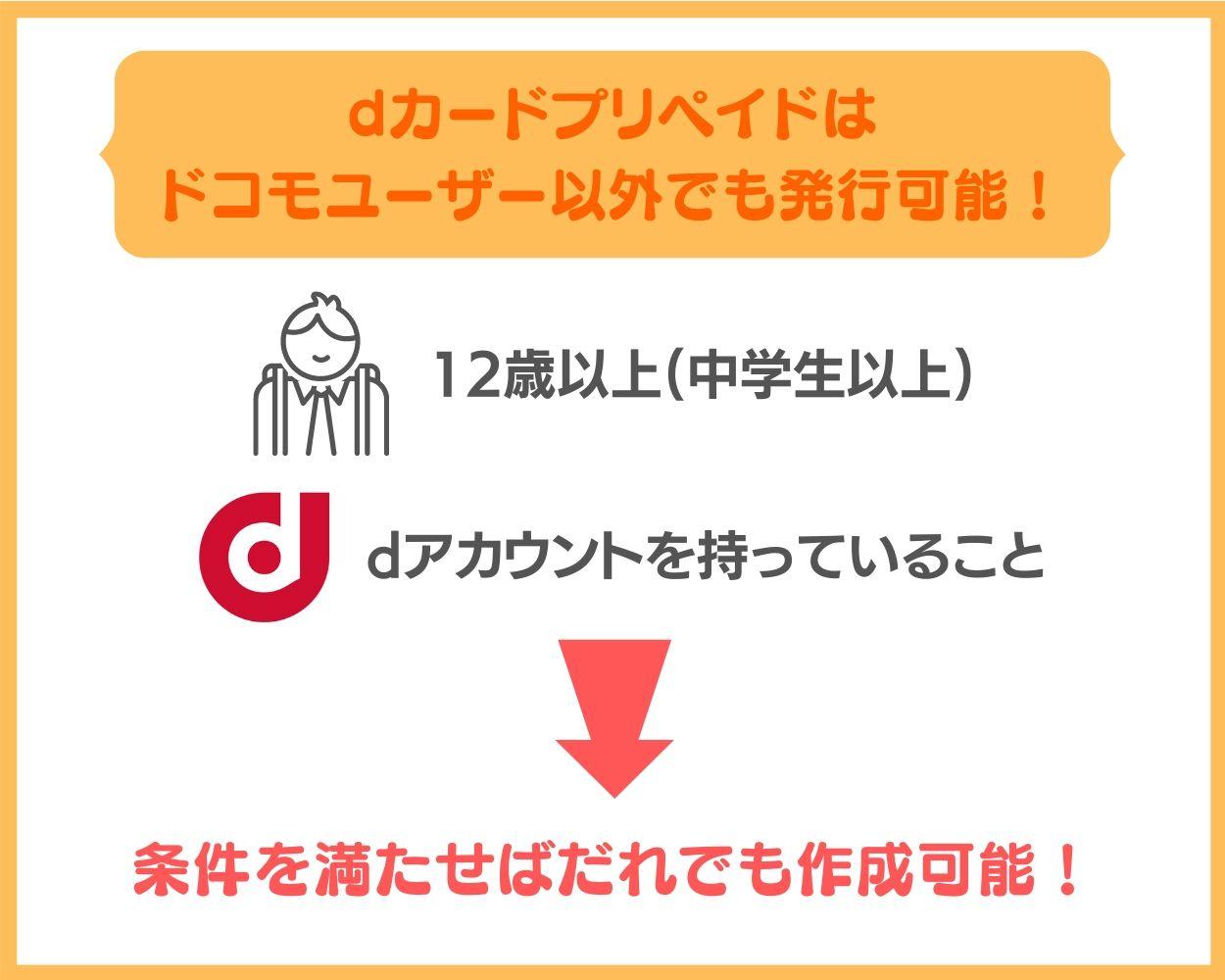 dカードプリペイドはドコモユーザー以外でも発行可能!