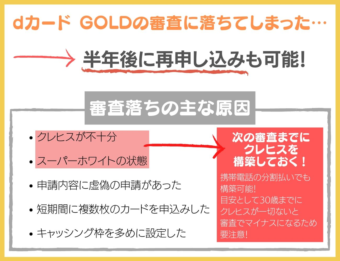 dカード GOLDの審査が否決の場合は半年後に再申し込みも可能!