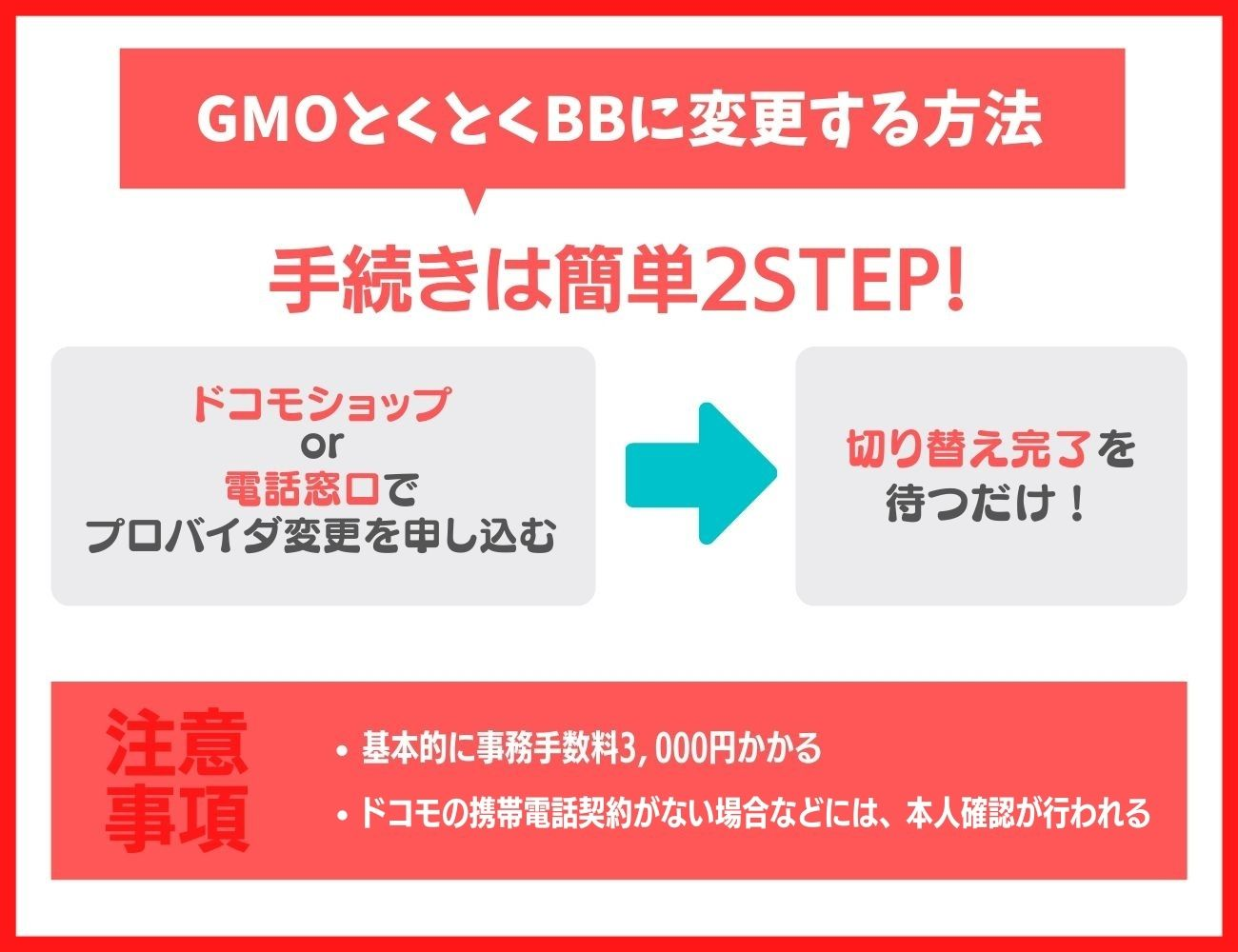 ドコモ光のプロバイダ変更でGMOとくとくBBにする方法
