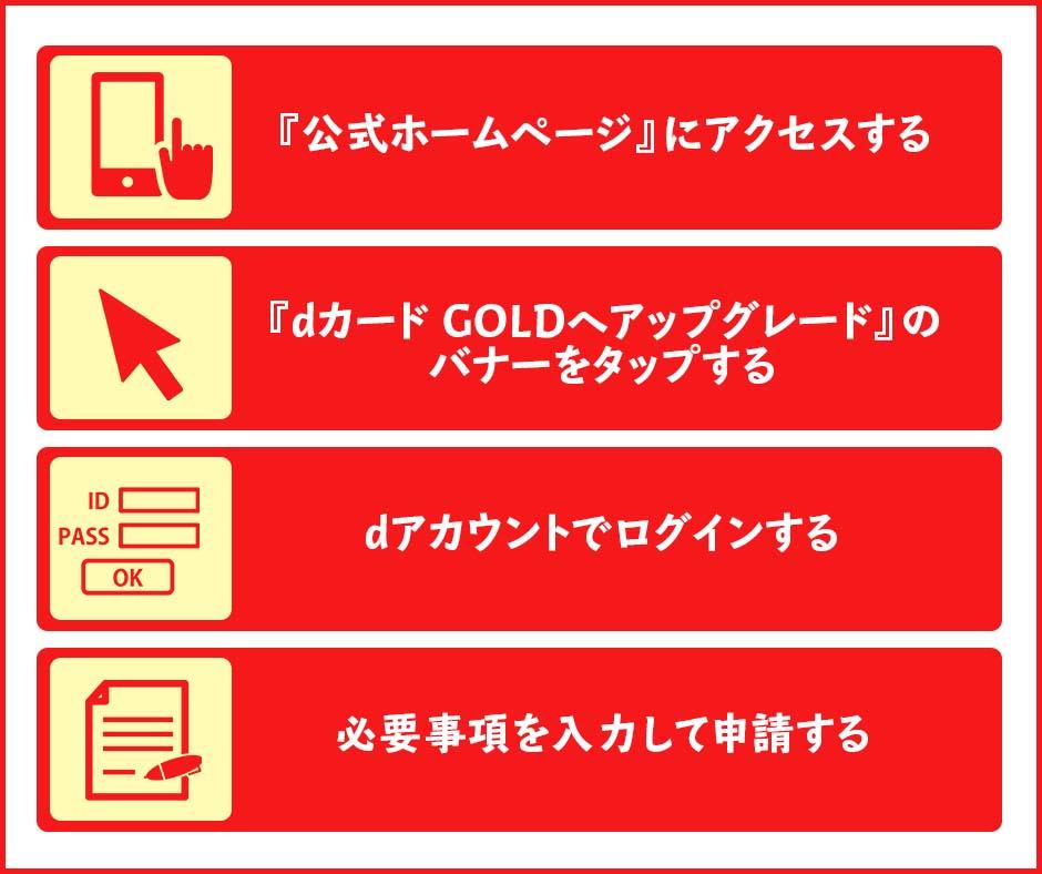 dカードからdカード GOLDにアップグレードする方法