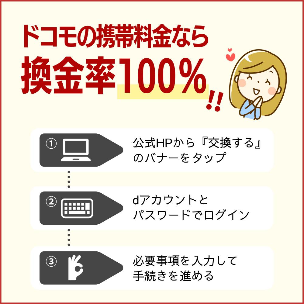ドコモの携帯料金にdポイントを充当すると100%の換金率