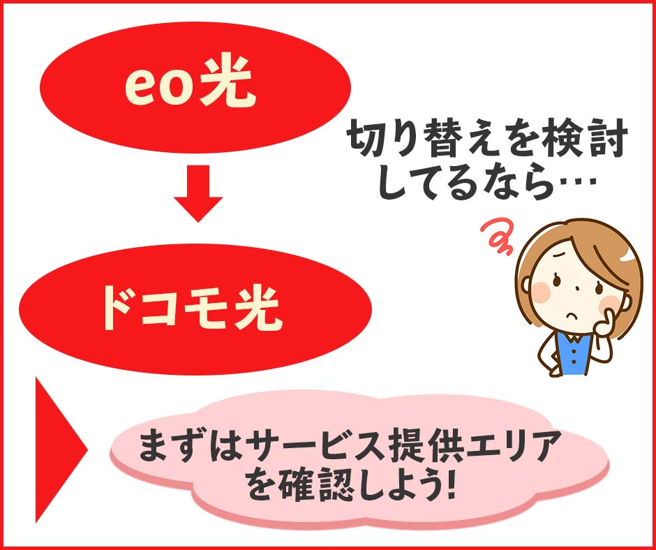 eo光からの乗り換えならNTT西日本のサイトで提供エリアを確認