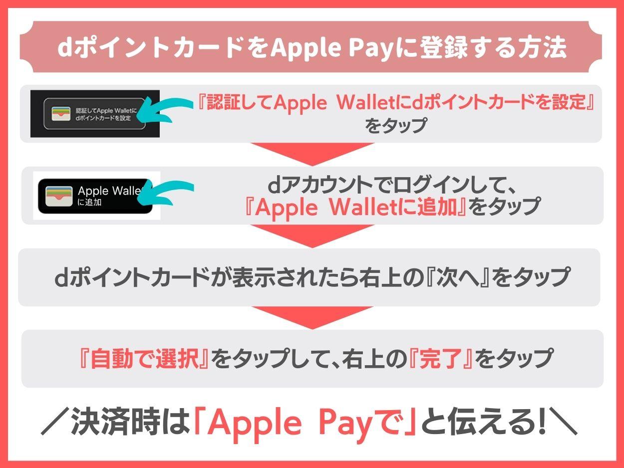 dポイントカードをApple Payに登録する方法