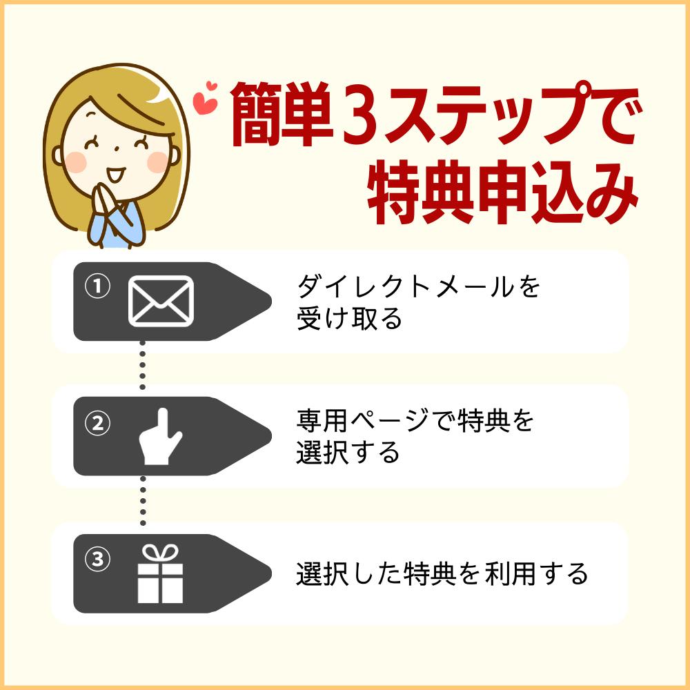 特典の申込み方法は簡単3ステップ