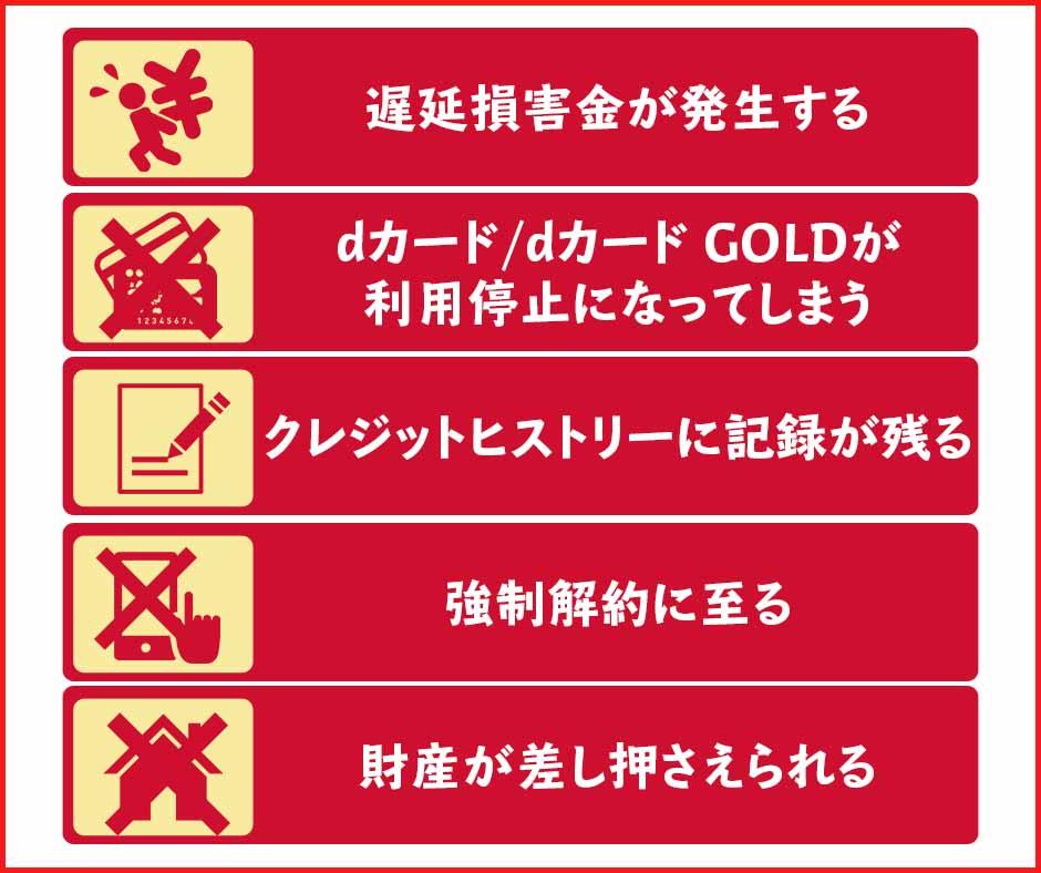 dカード・dカード GOLDの利用料金を滞納した場合のリスクや強制解約後に待っているもの