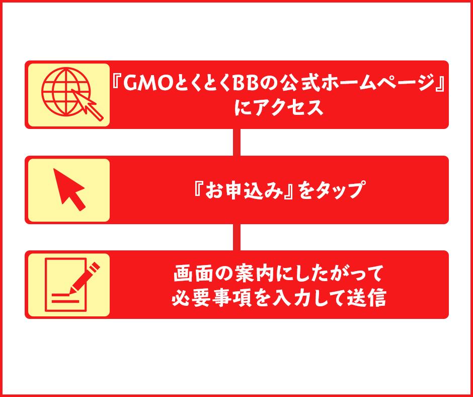 GMOとくとくBBの公式ホームページから乗り換え手続きをする