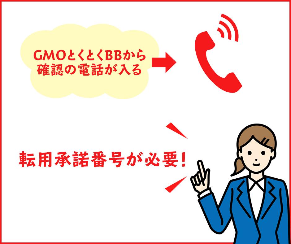 GMOとくとくBBから確認の電話が入る