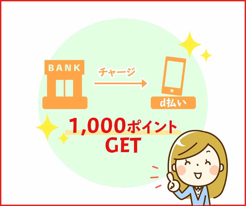 対象銀行からd払いへチャージで1,000ポイントのキャンペーン!