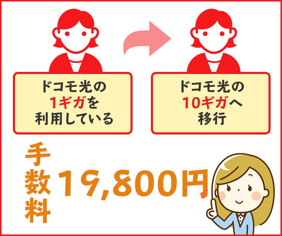 1ギガから10ギガへ移行する場合の手数料は税込19,800円