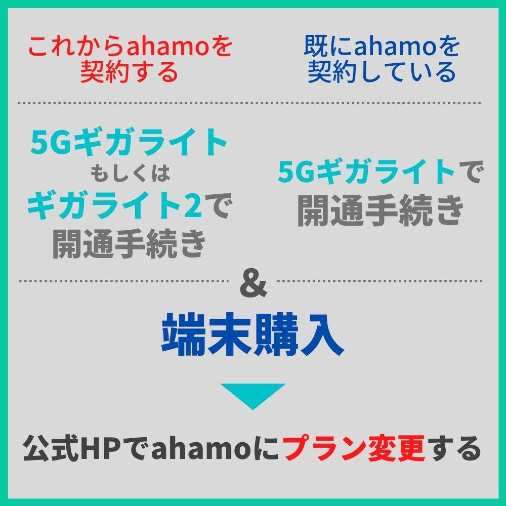 ドコモオンラインショップで機種を購入してahamoを契約する流れ