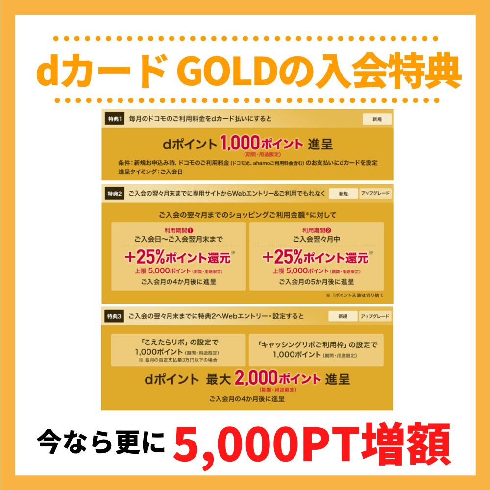 dカード GOLDの入会キャンペーン特典の受け取り方