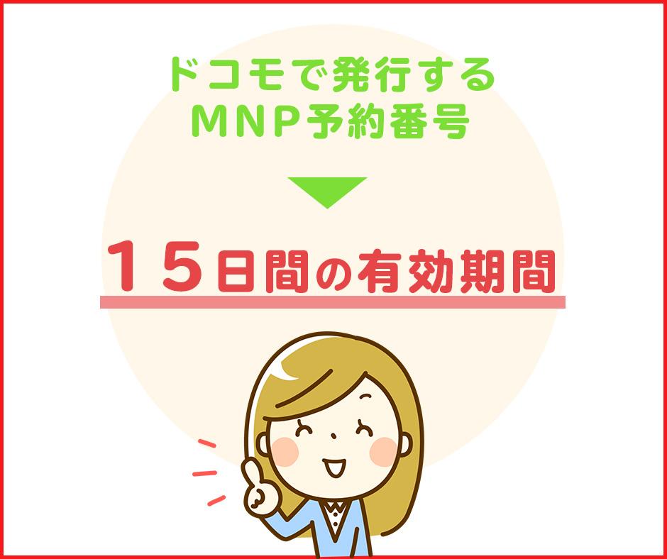 MNP予約番号には有効期限あり