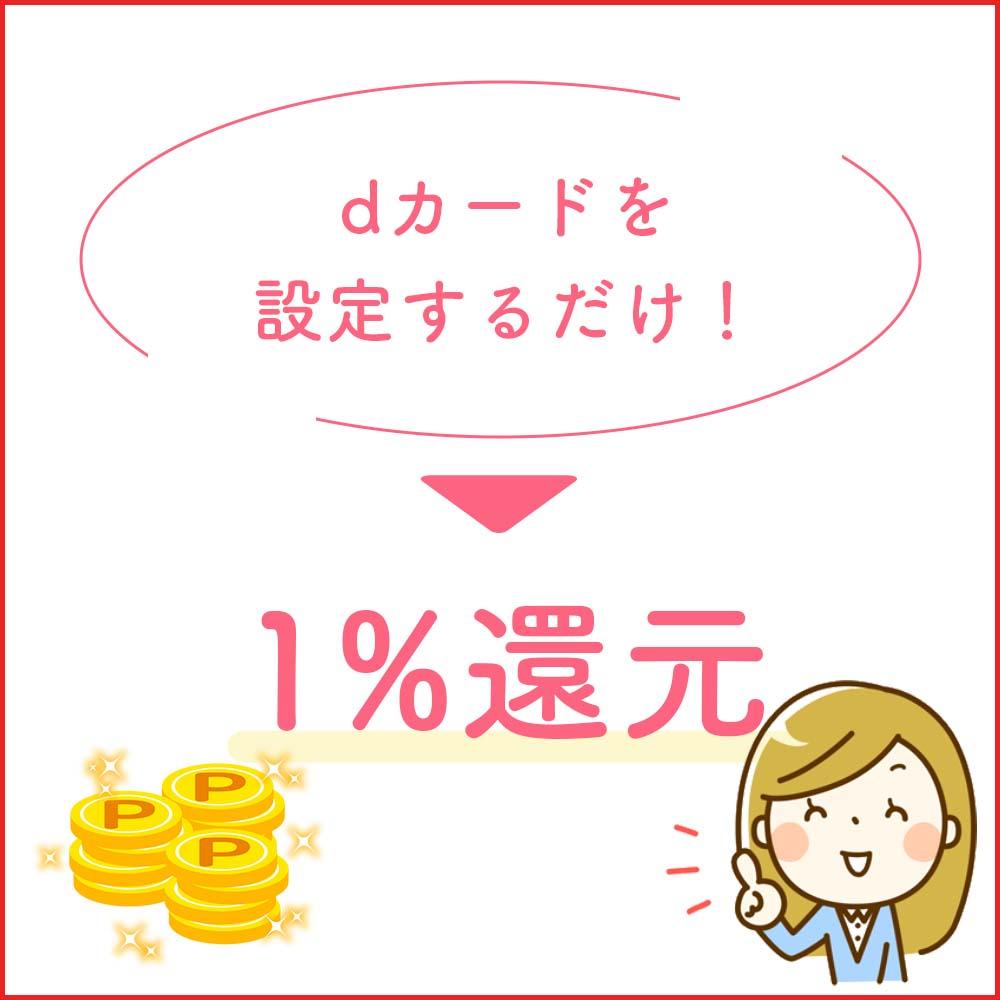 dカード設定分で1%還元