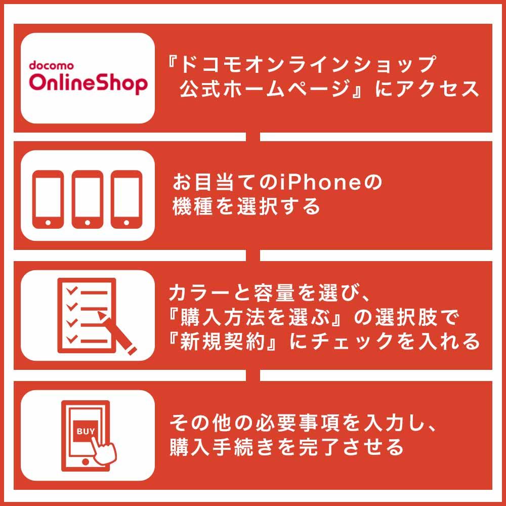 ahamoユーザーがiPhone13やiPhone13 Proを購入するならドコモオンラインショップ!