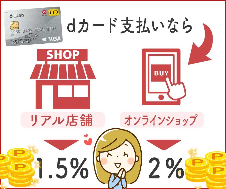 dカードで支払う場合の還元率は1.5%〜2%