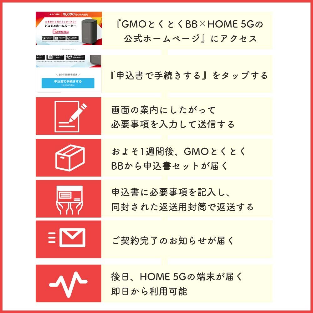 ドコモのHOME 5GはGMOとくとくBB経由で申込みがお得!