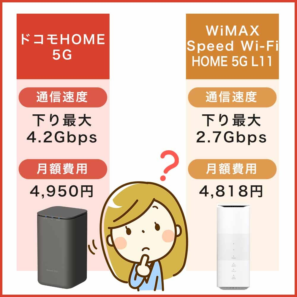 WiMAXとドコモHOME 5Gの比較