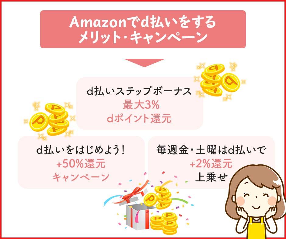 Amazonでd払いをするメリット・キャンペーン