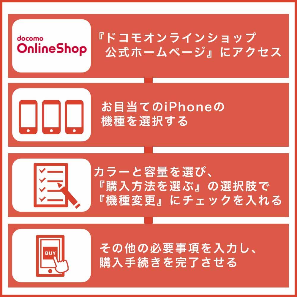 ahamoユーザーがドコモオンラインショップでiPhone13やiPhone13 Proに機種変更する方法